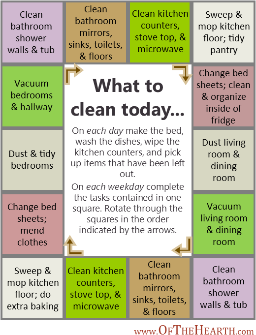 Rotating Daily Cleaning Schedule | When it comes to cleaning schedules, one size does not fit all. Here are some questions to ask yourself to help you develop a schedule that works for you.