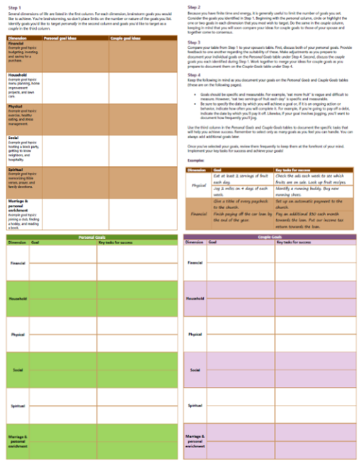 Setting goals as a couple goal setting worksheet for couples ibookread