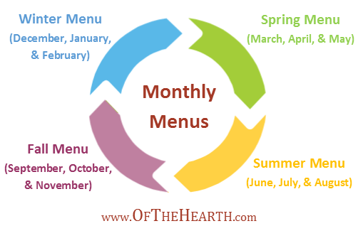 Monthly Menu Planning | Planning monthly menus saves my family time and money. Here are details on why I use this method and step-by-step instructions for planning a monthly menu.