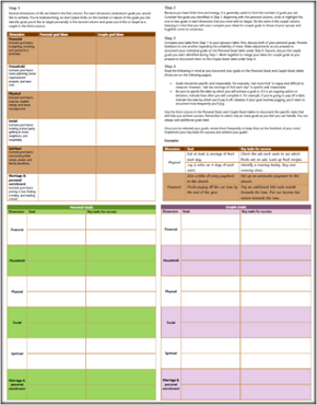 Goal Setting for Couples Worksheet for Home Mgt Binder