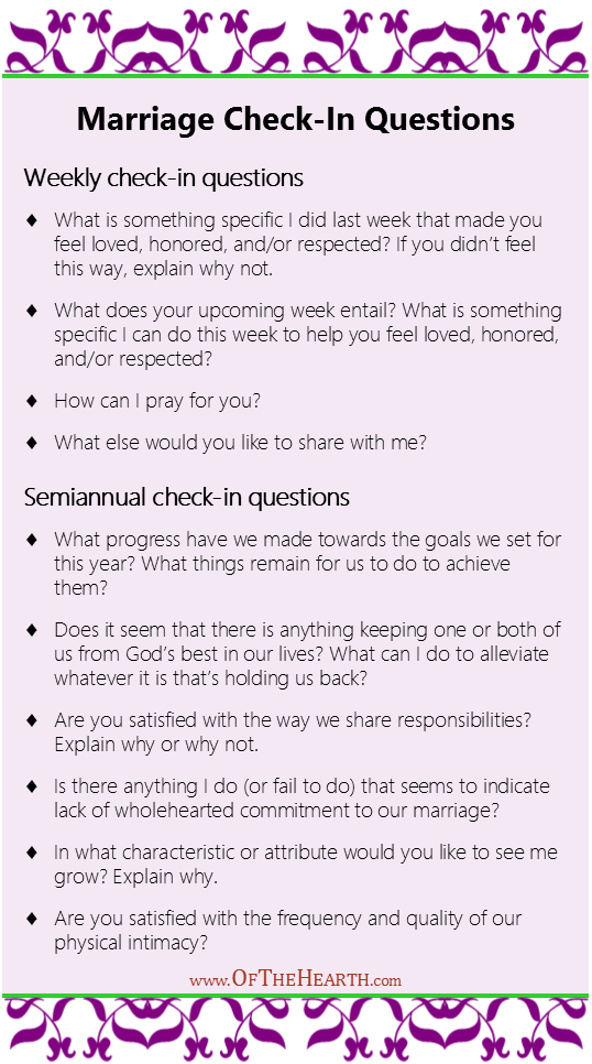 Christian questions to ask while dating