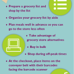 How to Spend Less Time Shopping for Groceries