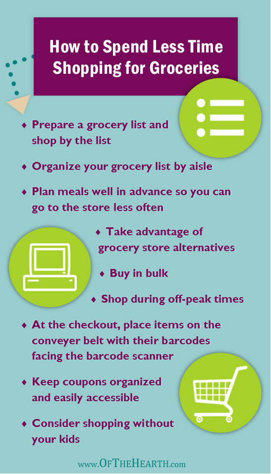 How to Spend Less Time Shopping for Groceries | Do you have a limited amount of time to spend at the grocery store? Try these strategies that can help you speedily shop for groceries.