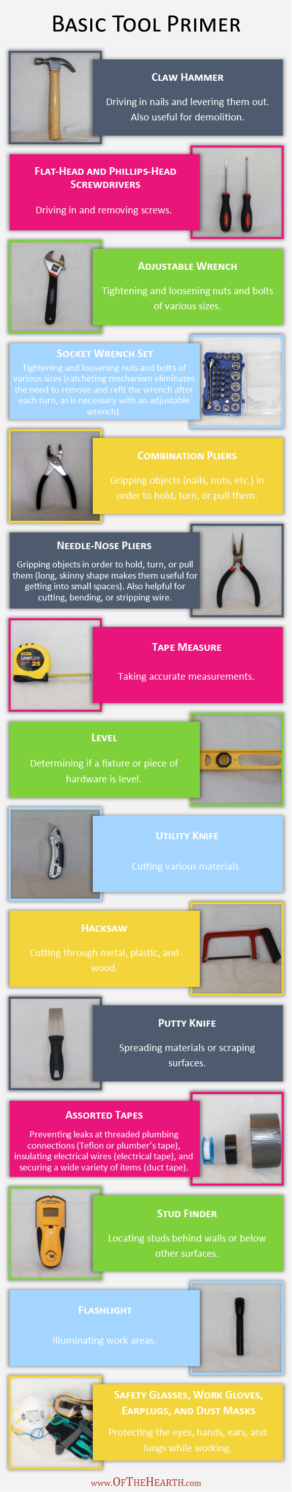 Basic Tool Primer | Don't feel overwhelmed when sorting through the oddly shaped objects in a toolbox. Build your knowledge and confidence with this basic tool primer!