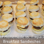 Cost of Homemade vs. Prepackaged Breakfast Sandwiches