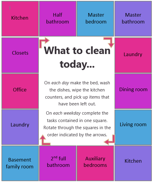 Revisions and Customizations to My Cleaning Schedule – Cleaning Schedule