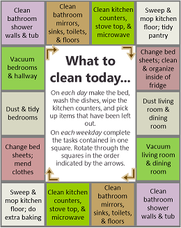 Rotating Daily Cleaning Schedule 2013
