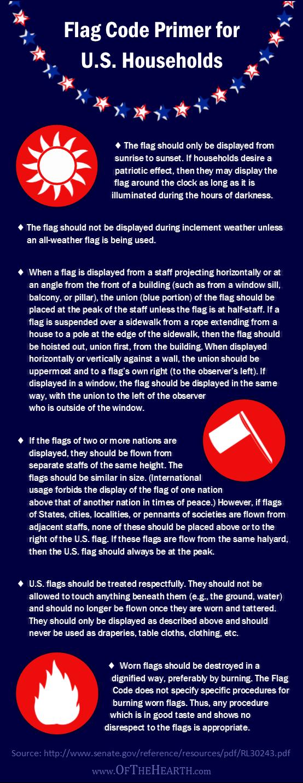 Flag Code Primer for U.S. Households