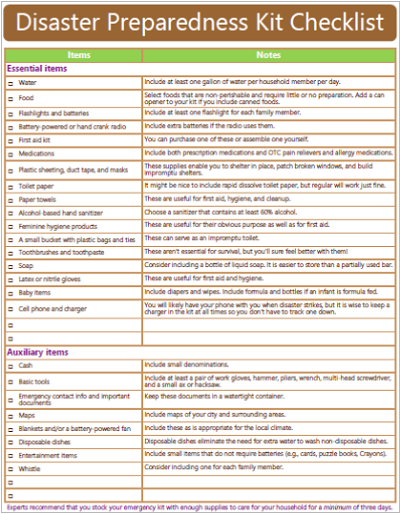 Disaster Preparedness Kit Checklist - Best Printables