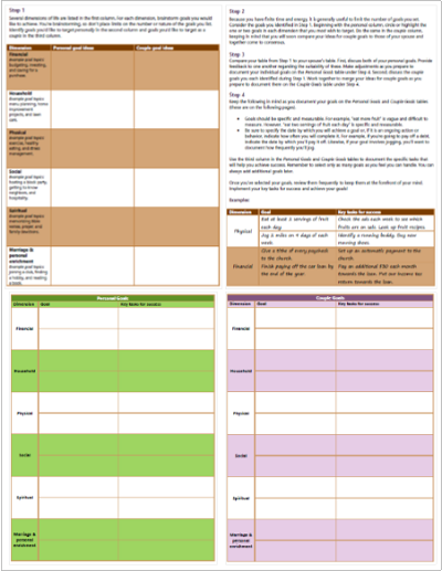 Goal Planning Worksheet for Couples - Best Printables