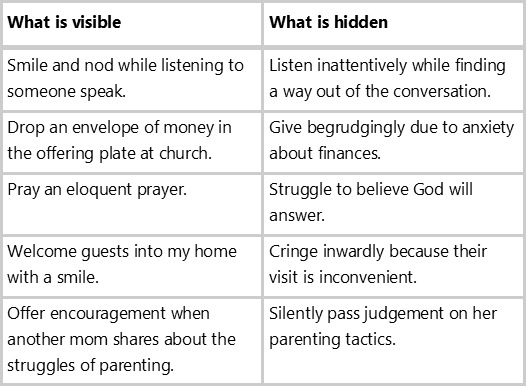 What is Visible vs What is Hidden