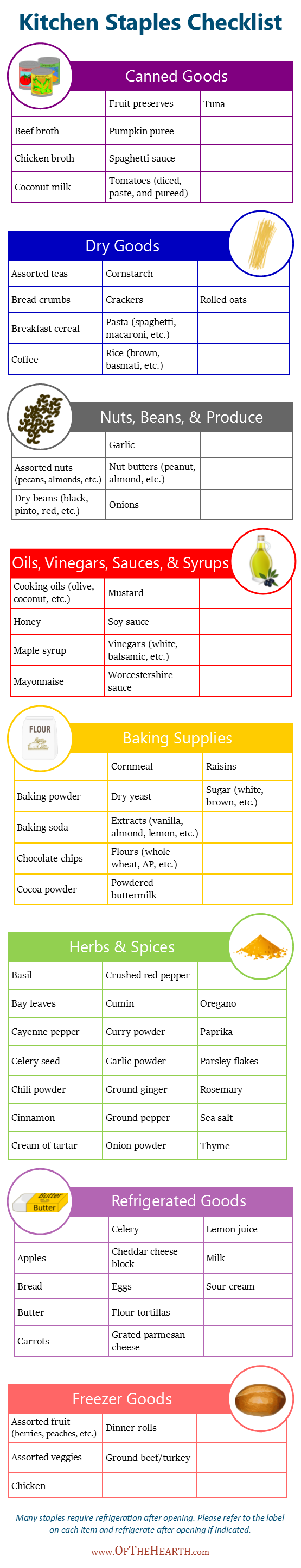 Printable Kitchen Staples Checklist