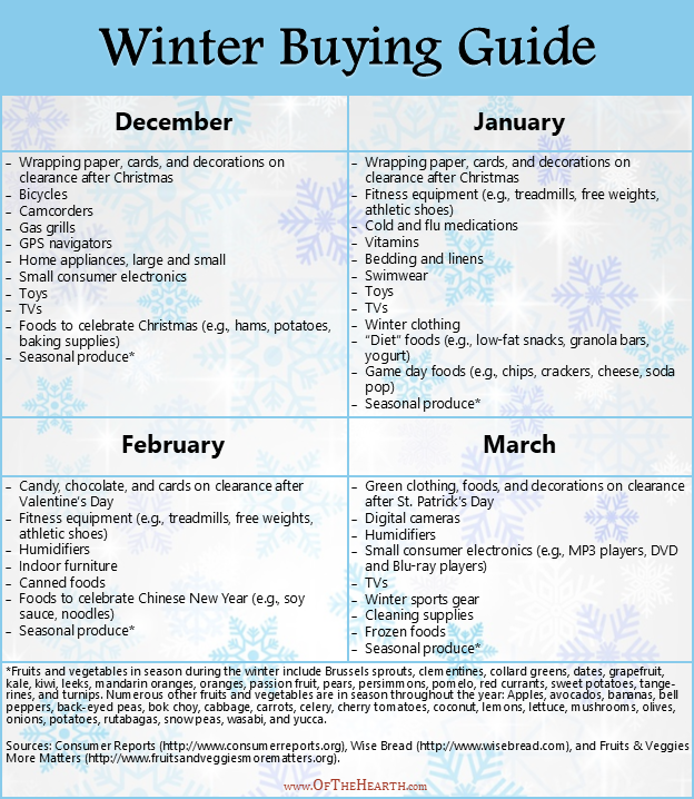 Winter Buying Guide